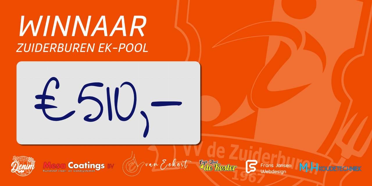 Cheque voor de winnaar van de Zuiderburen EK-pool